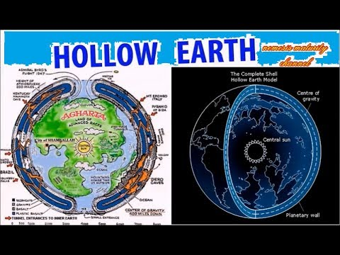 Hollow Earth Theory - Hidden Entrances to Agartha at the